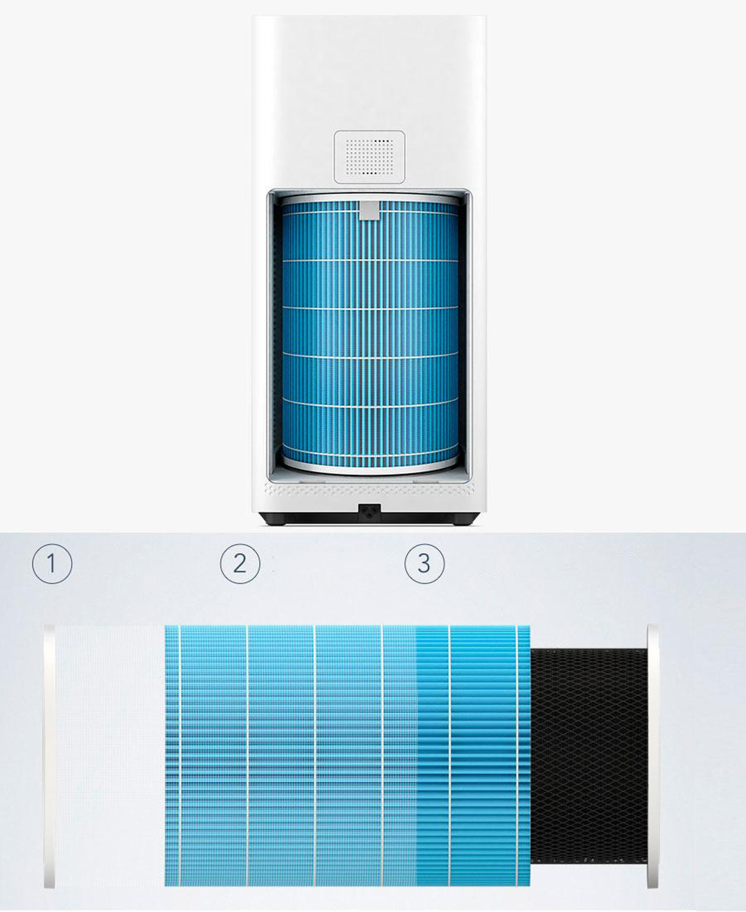 Xiaomi Mijia Air Purifier Filter