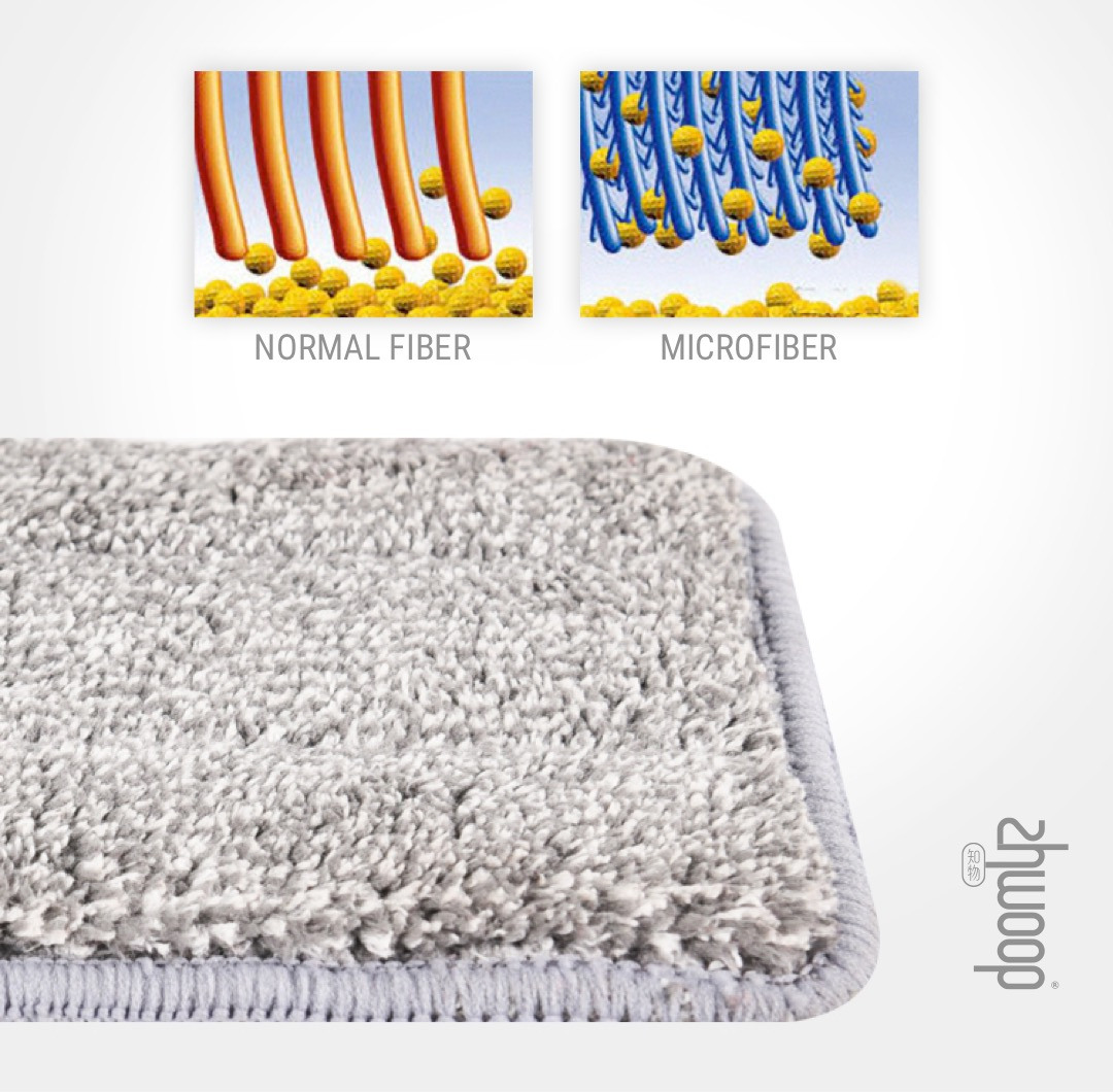 Zhwoop Flexible Hands-free Flat Mop