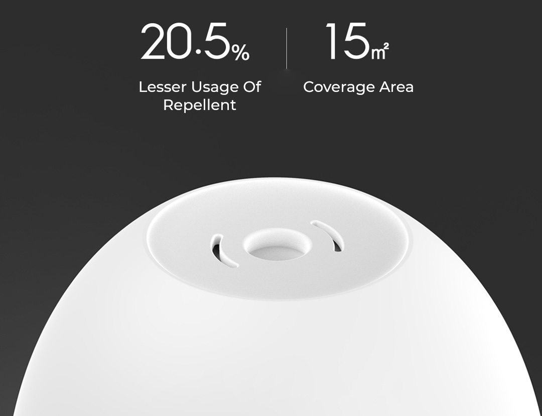 Xiaomi Guildford Electric Mosquito Repeller