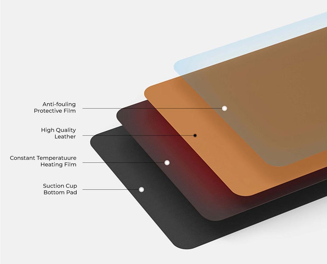 Zhiji Multifunctional Thermal Desktop Charging Mat