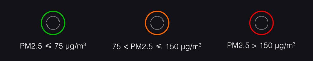 Xiaomi Mijia Air Purifier 3
