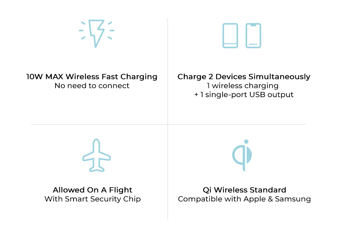 Xiaomi Mi Wireless Charge Power Bank 10000mAh Youth Edition