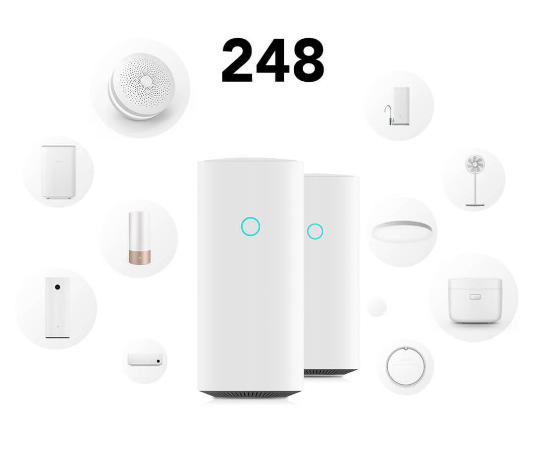Xiaomi Mi WiFi Mesh Router – 2 Units