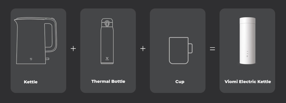 Xiaomi Viomi 2-In-1 Electric Flask