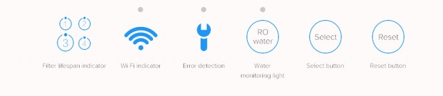 Mi RO Water Purifier