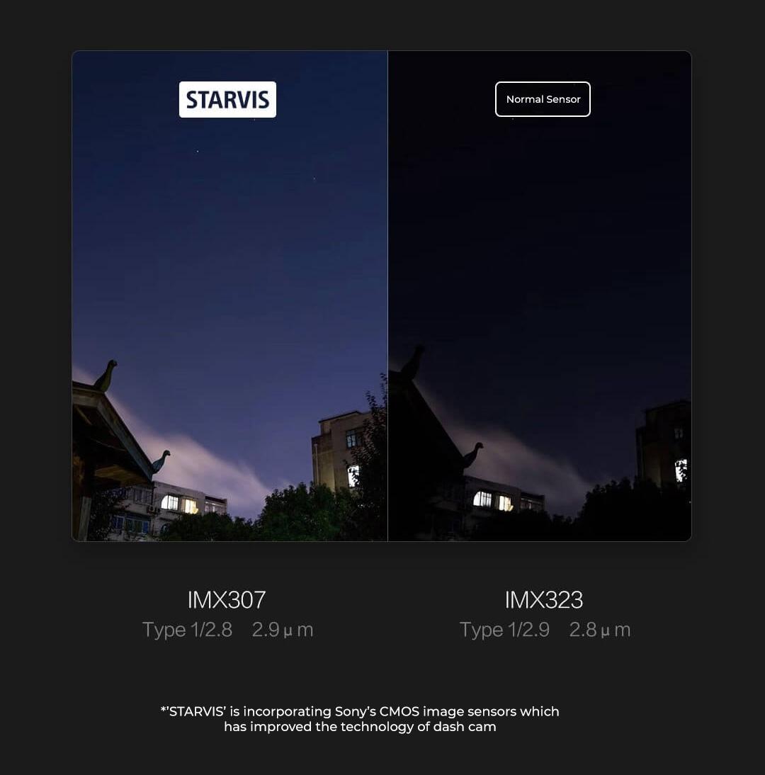 Xiaomi 70MAI Smart Dash Cam Pro Night Vision Edition