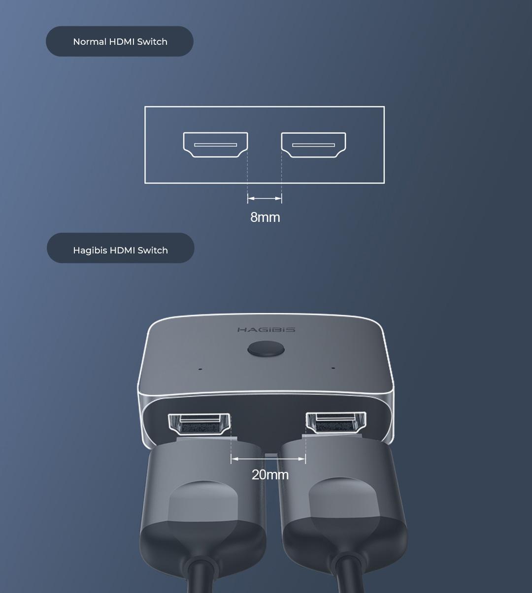 Xiaomi Hagibis HDMI Bi-Direction Switch