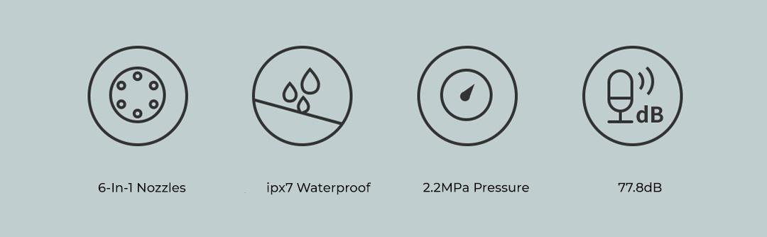 Xiaomi Lekong Cordless Pressure Washer