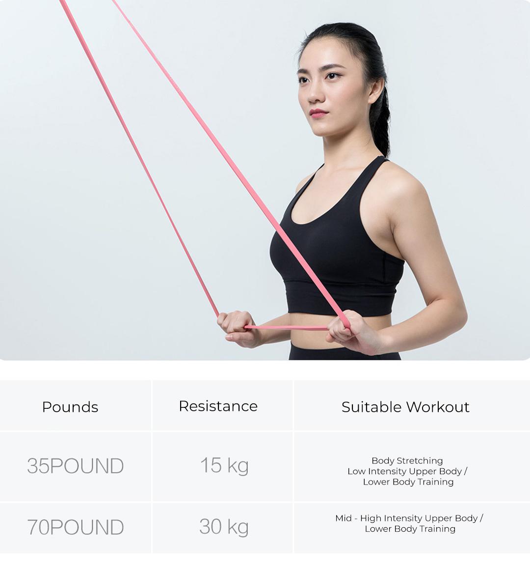 Xiaomi Yunmai High-Elastic Loop Band