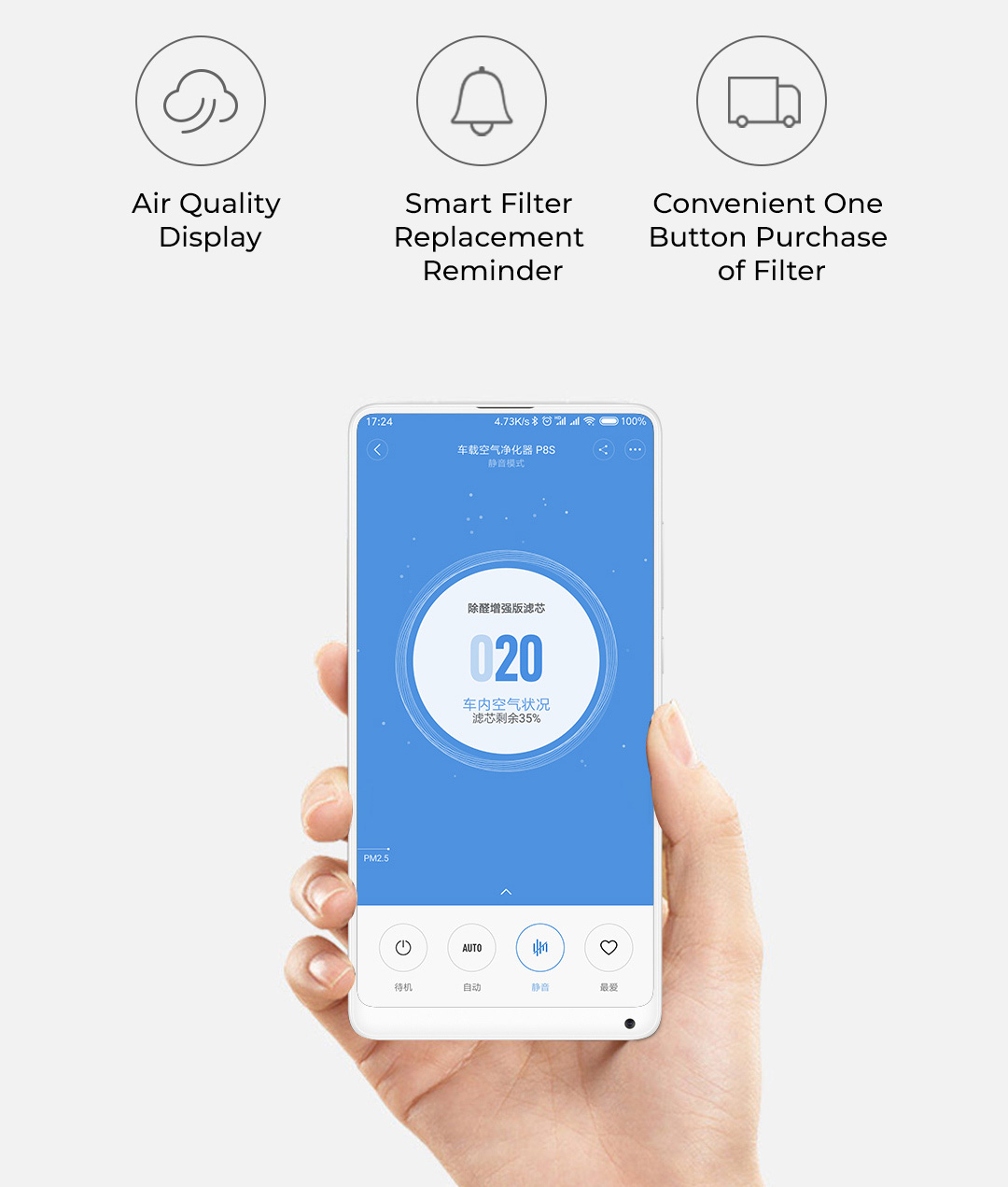 Xiaomi Mojietu Smart Car Air Purifier P8S