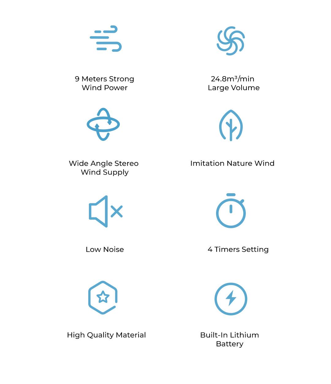 Xiaomi Smartmi 3D Multi-direction Circulation Cordless Fan