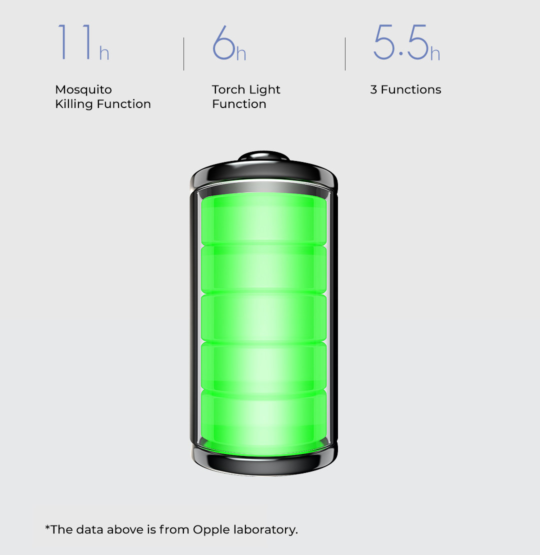 Xiaomi Opple Portable Rechargeable Mosquito Killer Trap