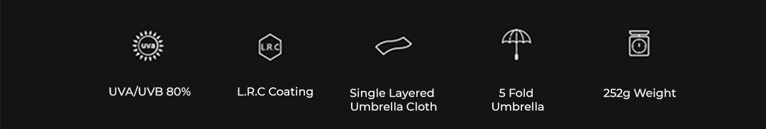 Beneunder Pocket Series 5-Fold Umbrella
