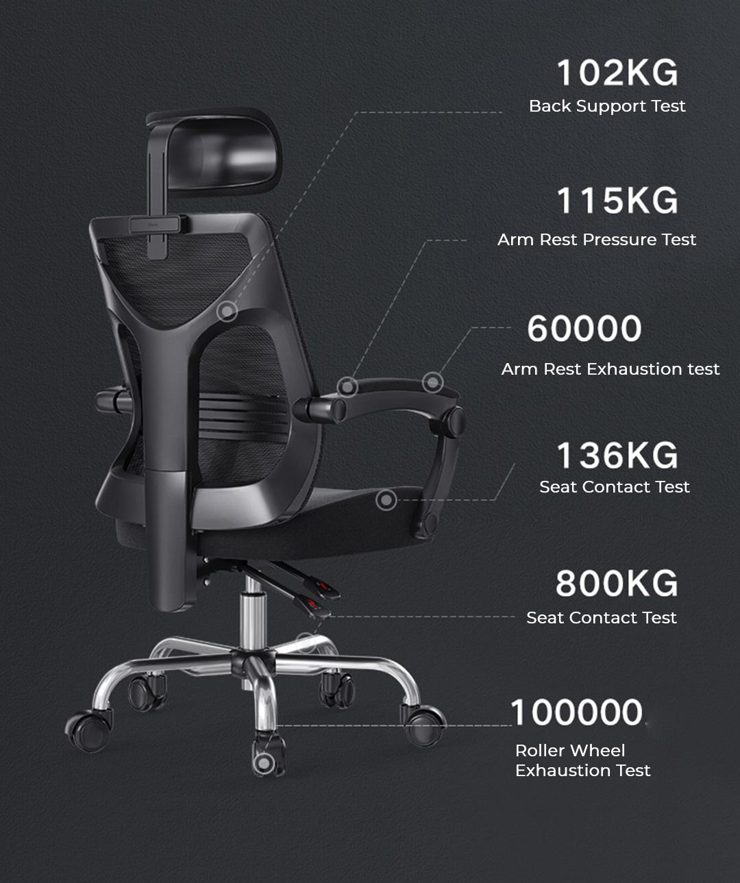 Hbada Ergonomic Computer Chair – Fox Series