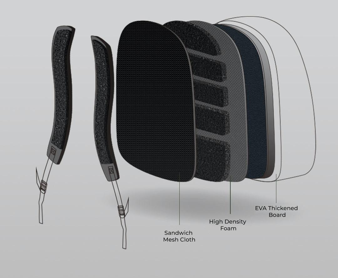 Xiaomi Petkit Pet Carrier Backpack